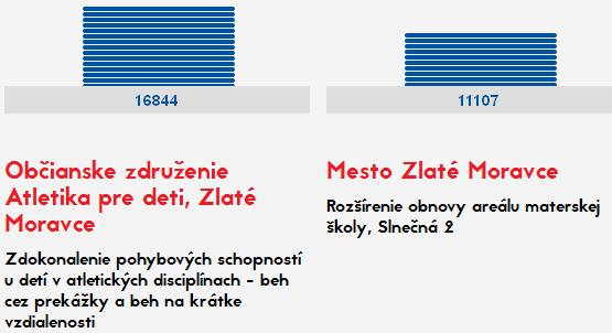 vitaz_2016_info2
